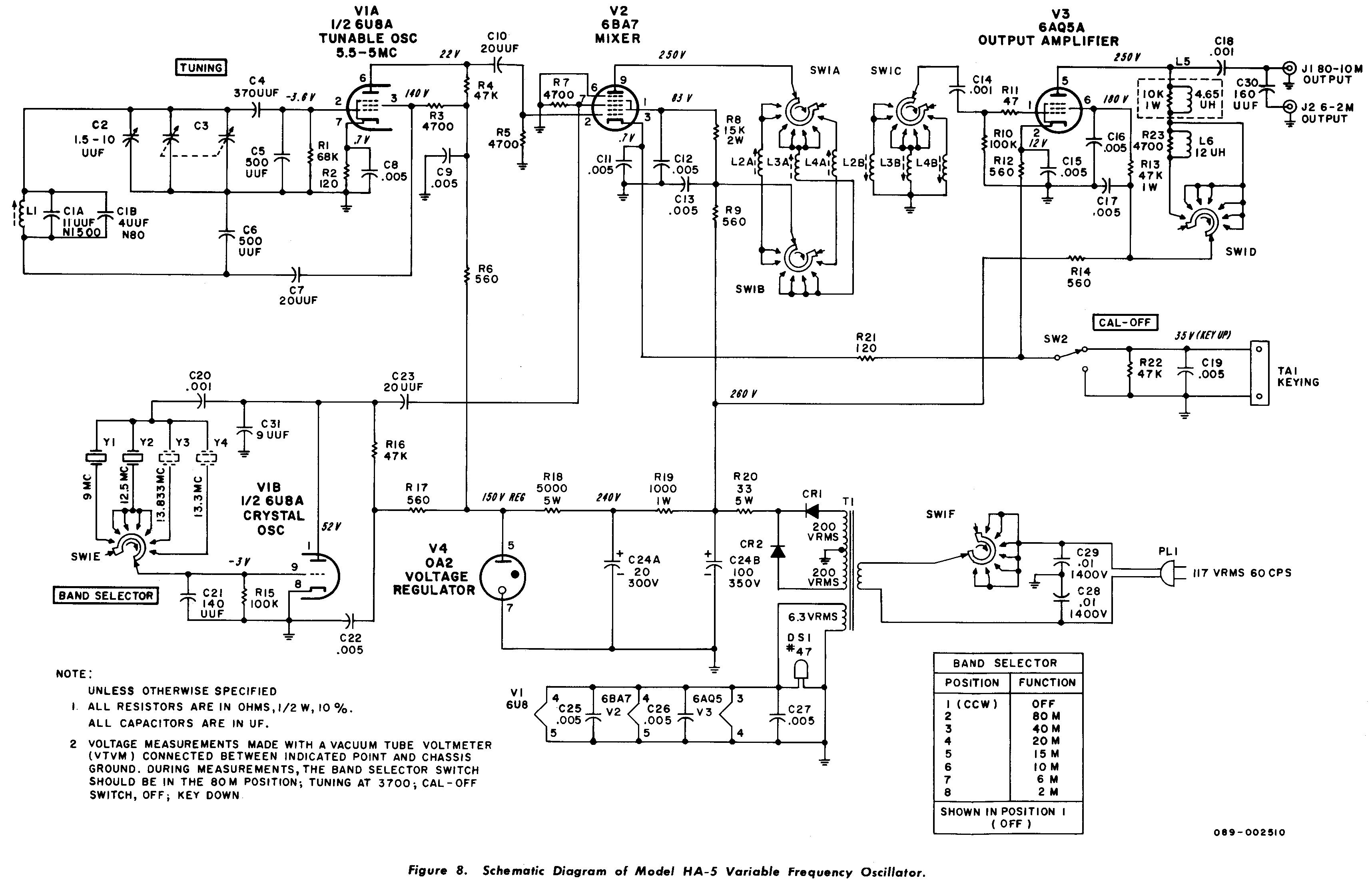 Hallicrafters HA-5 VFO